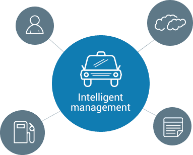 Intelligent management for taxi.